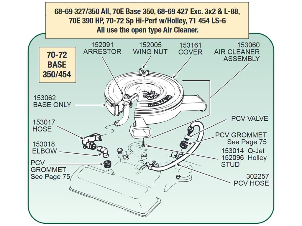 70 Corvette Wiring Diagram Schematics Hose Schematic Diagrams 68 350 Air Cleaner